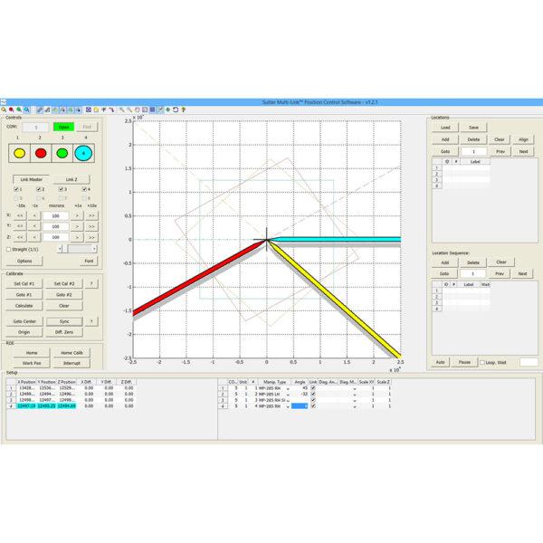 Multi-Link software