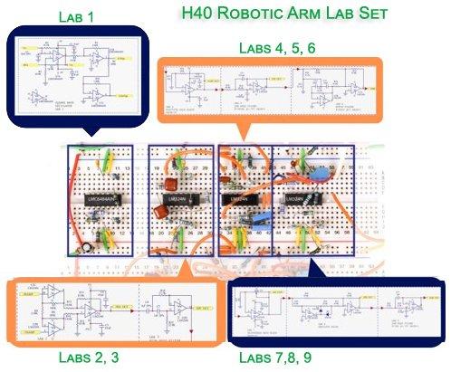 H40-lab-set